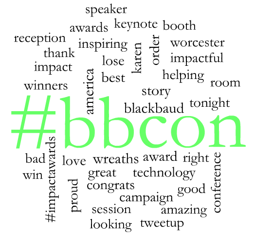 #bbcon most mentioned words on Day 1