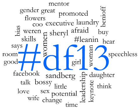 #df13 Most Mentioned Words from 5 pm