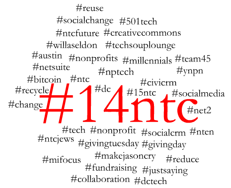 Day 3 #14ntc top hashtags