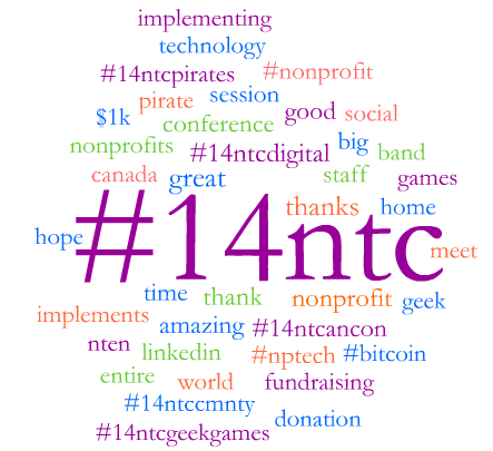 #14NTC top tweeted words on Saturday