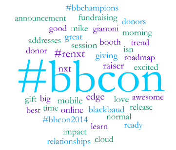#bbcon morning trends