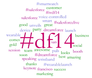 Dreamforce #DF14 day 3 tweets in a word cloud