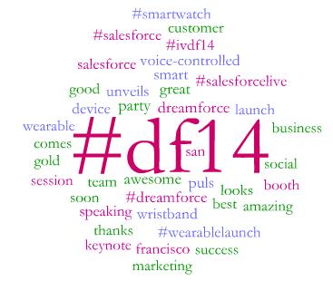 Dreamforce #DF14 day 3 tweets in a word cloud